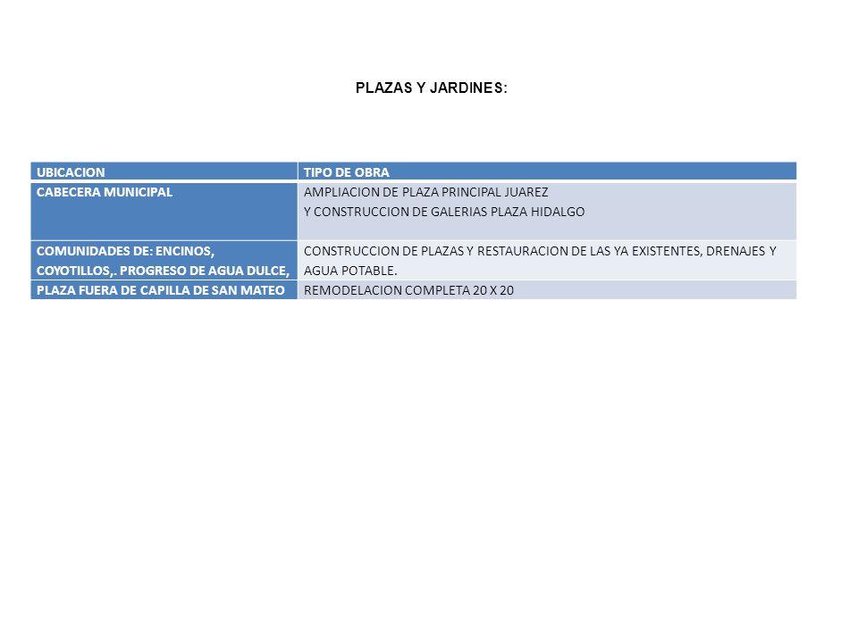 PLAZAS Y JARDINES: UBICACION. TIPO DE OBRA. CABECERA MUNICIPAL. AMPLIACION DE PLAZA PRINCIPAL JUAREZ.
