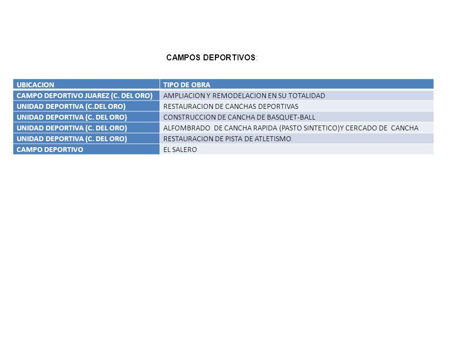 CAMPOS DEPORTIVOS: UBICACION. TIPO DE OBRA. CAMPO DEPORTIVO JUAREZ (C. DEL ORO) AMPLIACION Y REMODELACION EN SU TOTALIDAD.