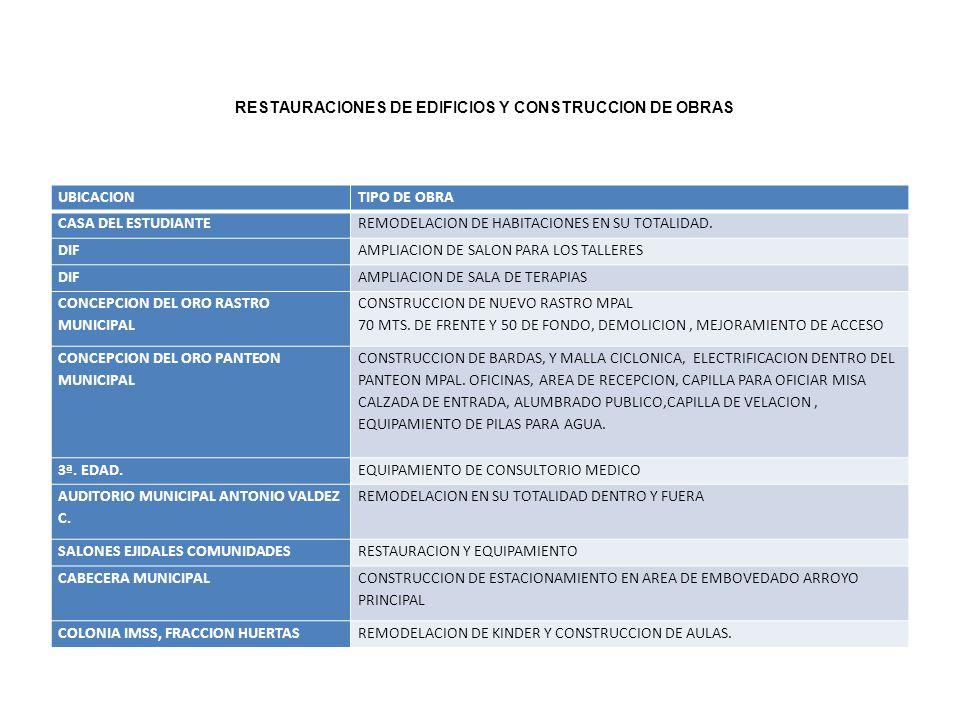 RESTAURACIONES DE EDIFICIOS Y CONSTRUCCION DE OBRAS
