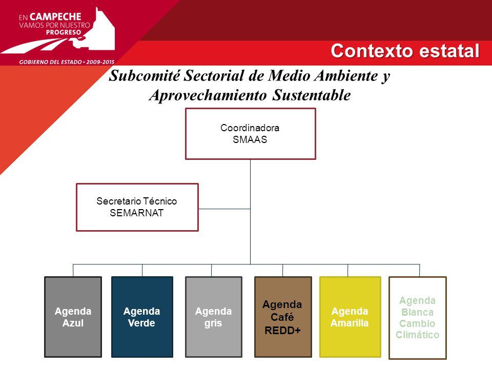 Subcomité Sectorial de Medio Ambiente y Aprovechamiento Sustentable