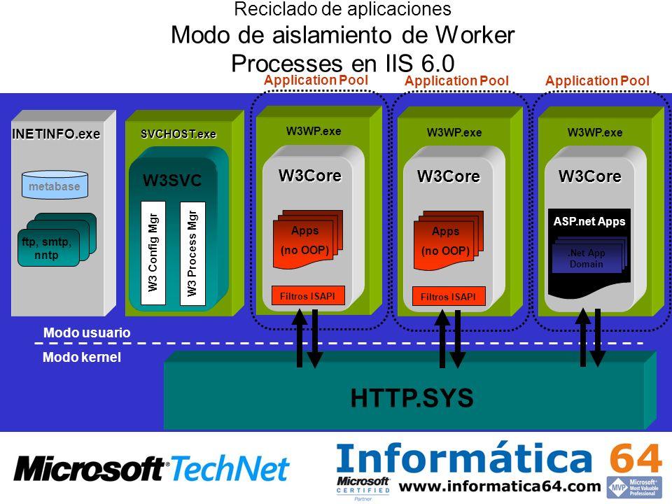 Reciclado de aplicaciones Modo de aislamiento de Worker Processes en IIS 6.0