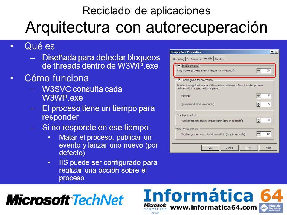 Reciclado de aplicaciones Arquitectura con autorecuperación
