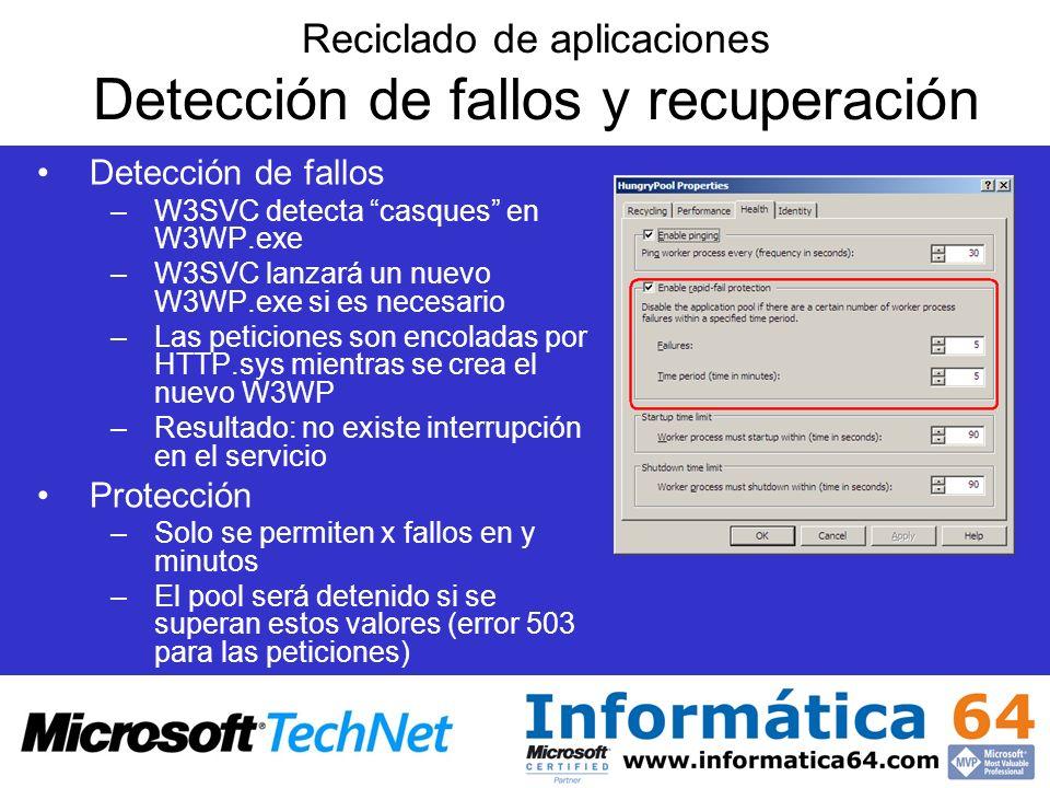 Reciclado de aplicaciones Detección de fallos y recuperación