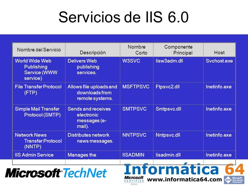 Servicios de IIS 6.0 Nombre del Servicio Descripción Nombre Corto