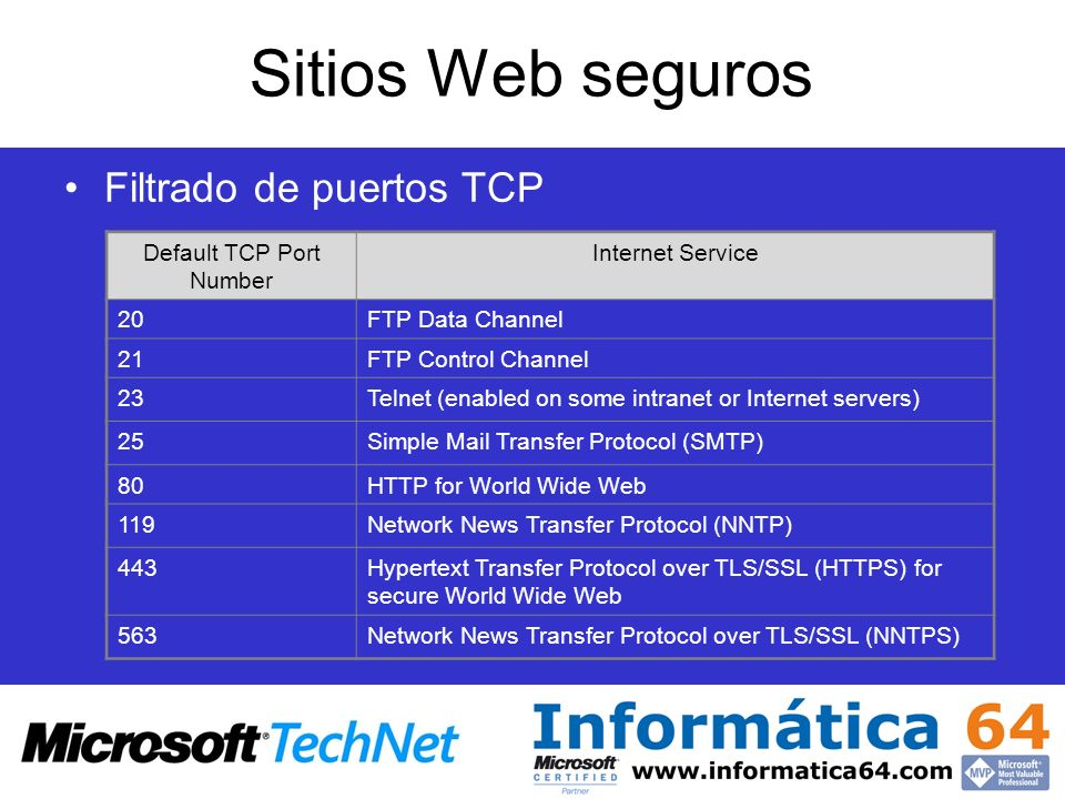 Sitios Web seguros Filtrado de puertos TCP Default TCP Port Number