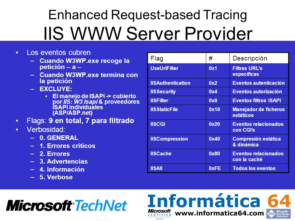 Enhanced Request-based Tracing IIS WWW Server Provider