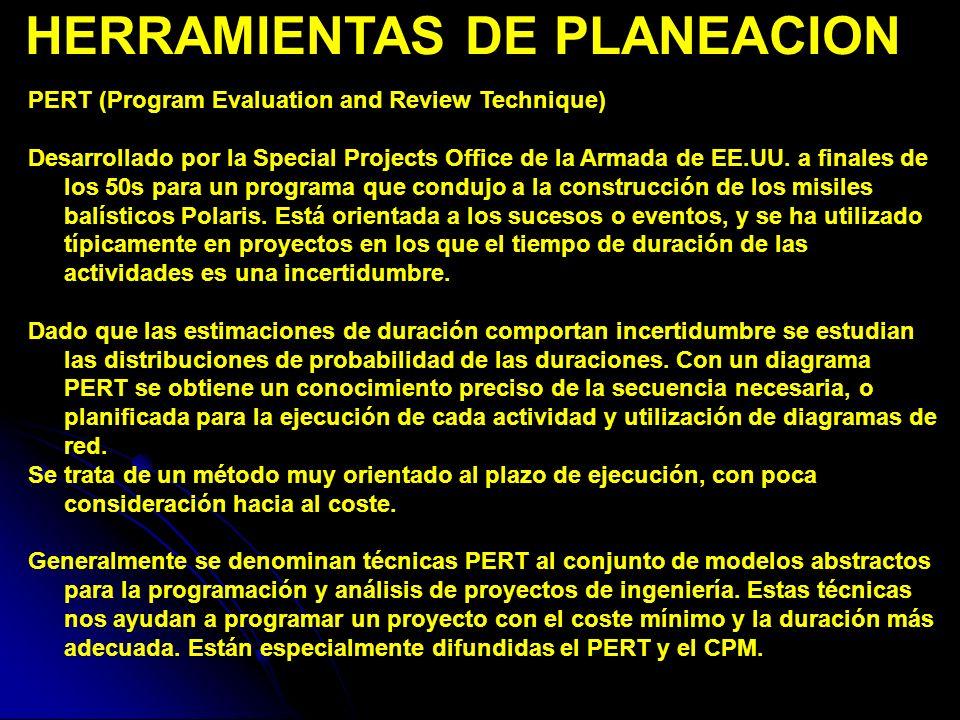 HERRAMIENTAS DE PLANEACION