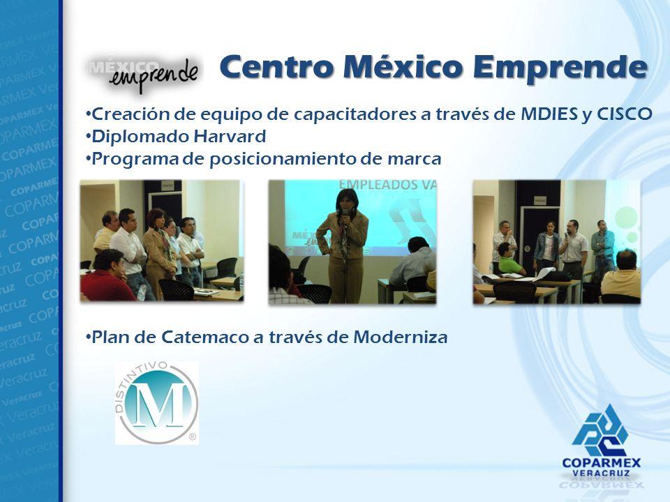 Centro México Emprende