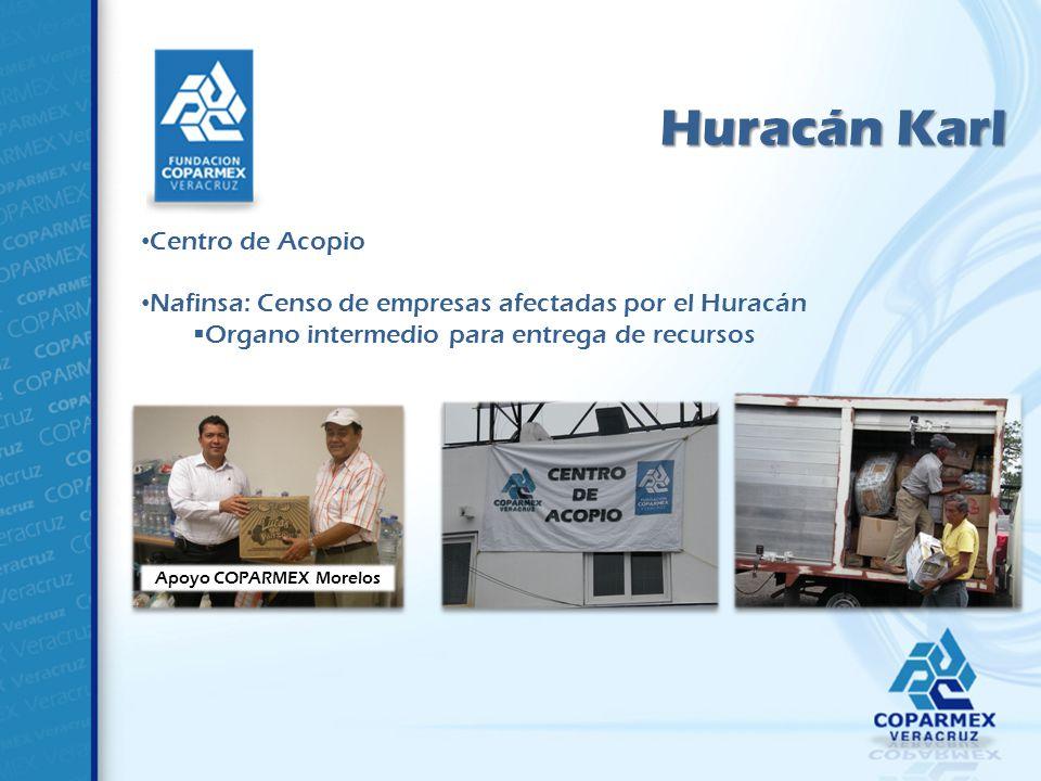 Apoyo COPARMEX Morelos
