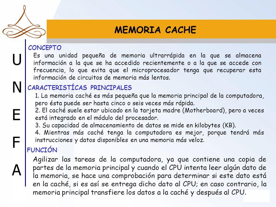MEMORIA CACHE CONCEPTO.