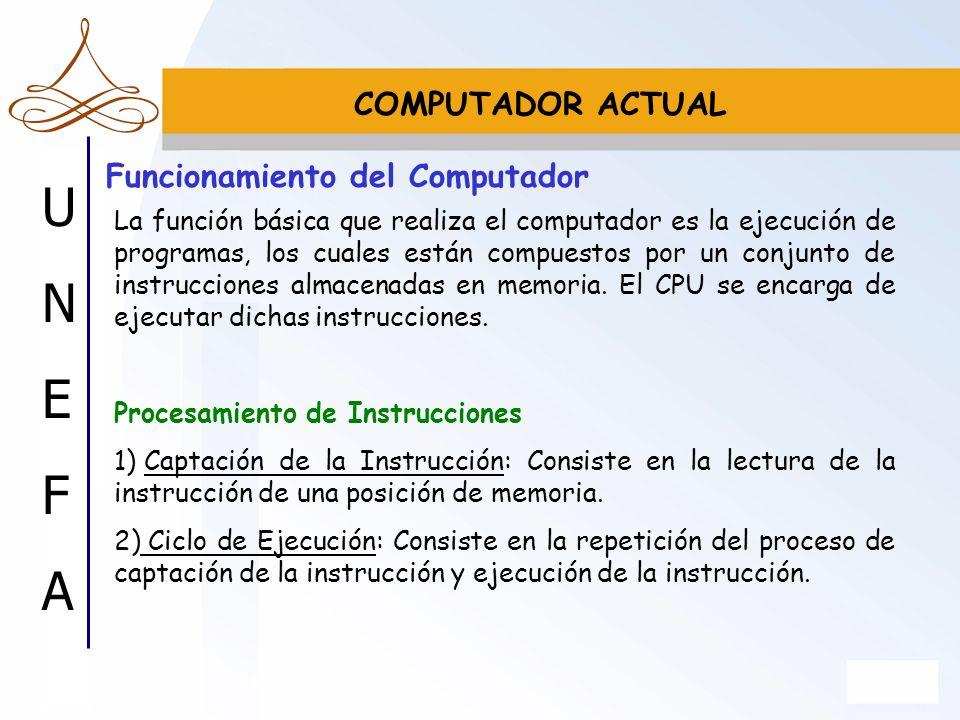 Funcionamiento del Computador