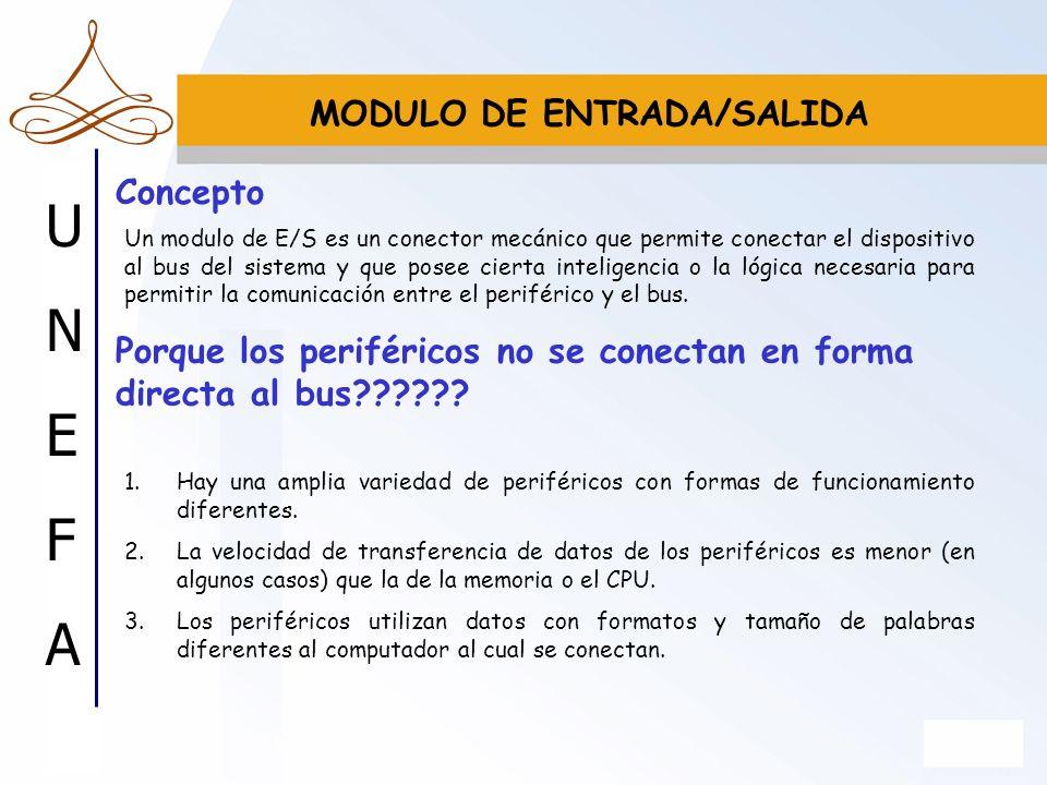 MODULO DE ENTRADA/SALIDA