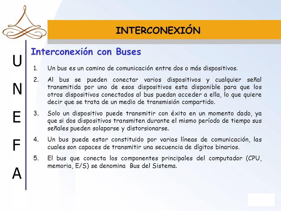 Interconexión con Buses