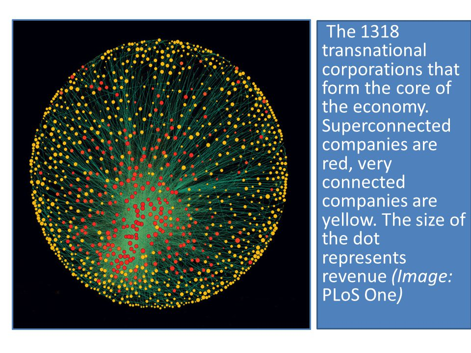 The 1318 transnational corporations that form the core of the economy
