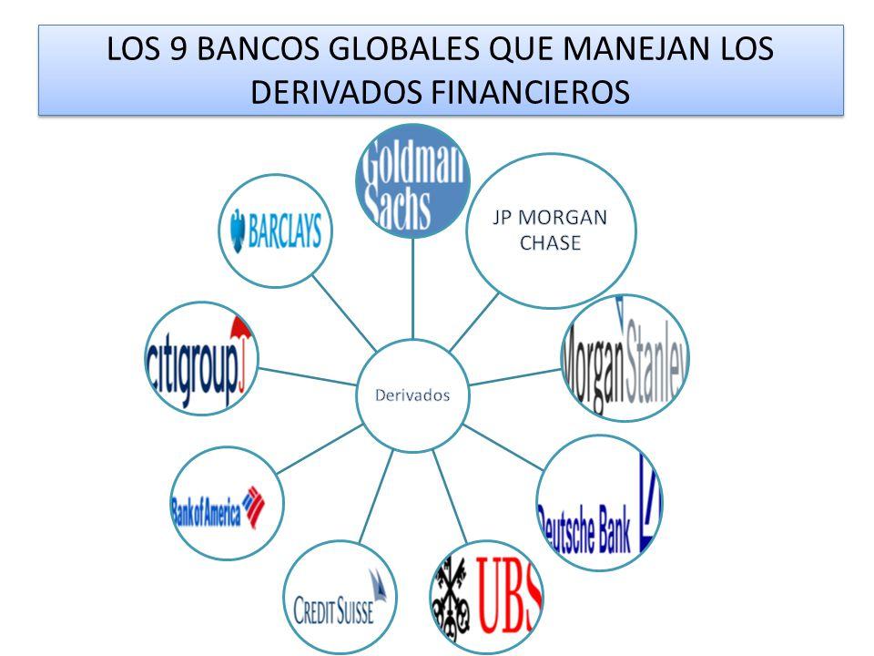 LOS 9 BANCOS GLOBALES QUE MANEJAN LOS DERIVADOS FINANCIEROS