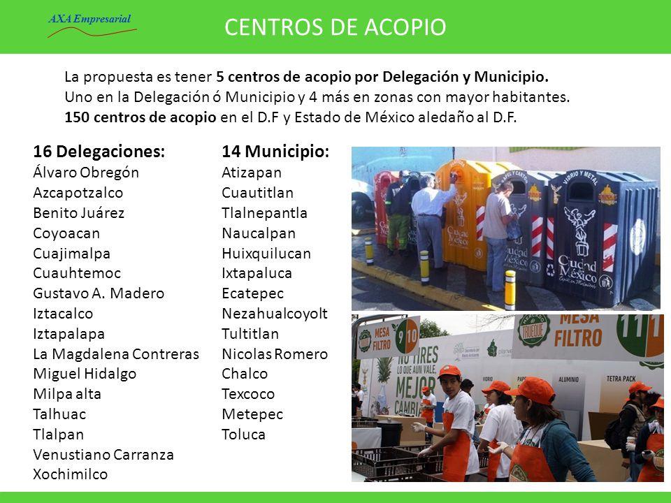 CENTROS DE ACOPIO 16 Delegaciones: 14 Municipio:
