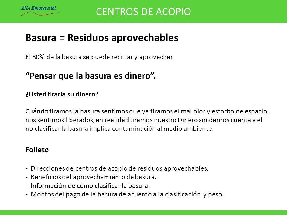 Basura = Residuos aprovechables