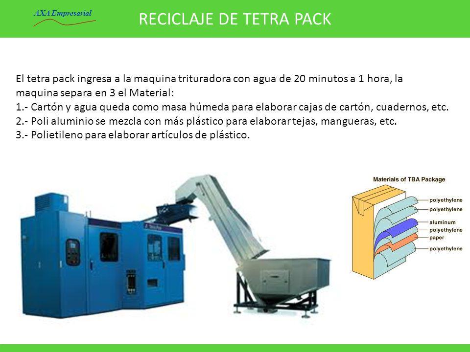 Propuesta solucion al problema ppt video online descargar - Maquina de reciclaje de plastico ...