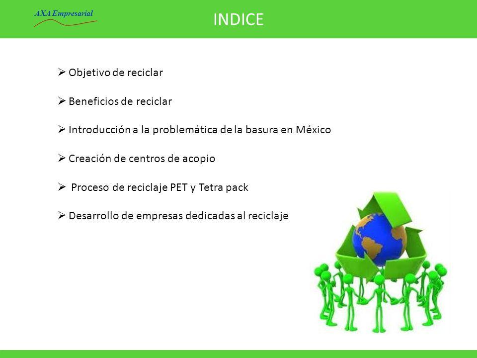 INDICE Objetivo de reciclar Beneficios de reciclar