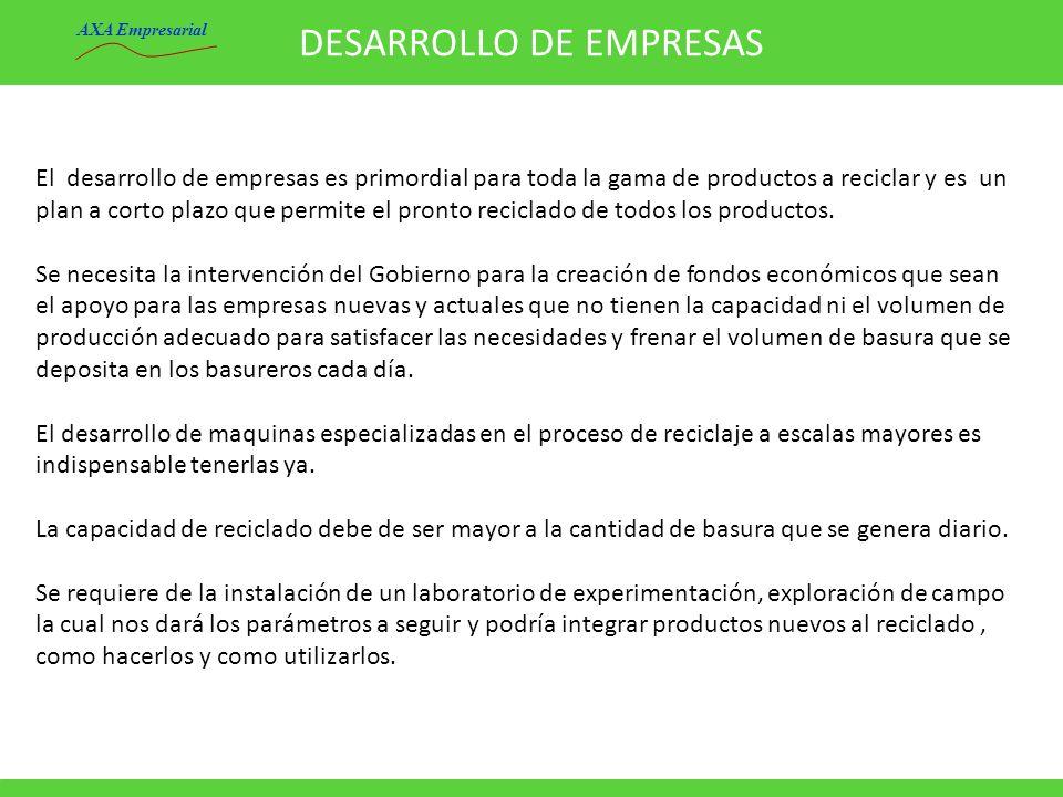 DESARROLLO DE EMPRESAS