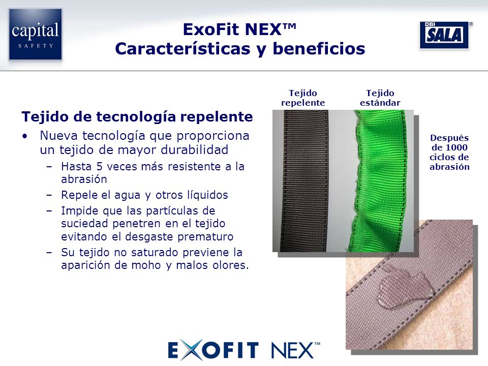 ExoFit NEX™ Características y beneficios