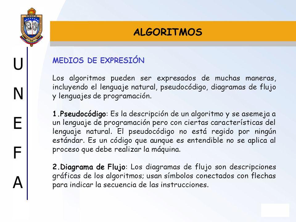 ALGORITMOS MEDIOS DE EXPRESIÓN