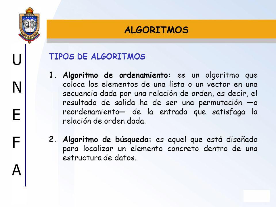 ALGORITMOS TIPOS DE ALGORITMOS