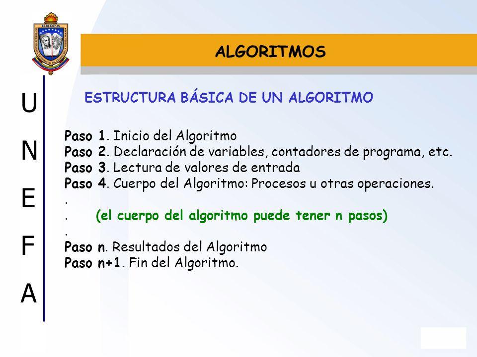 ALGORITMOS ESTRUCTURA BÁSICA DE UN ALGORITMO