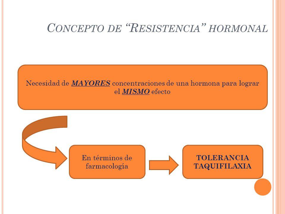 Concepto de Resistencia hormonal