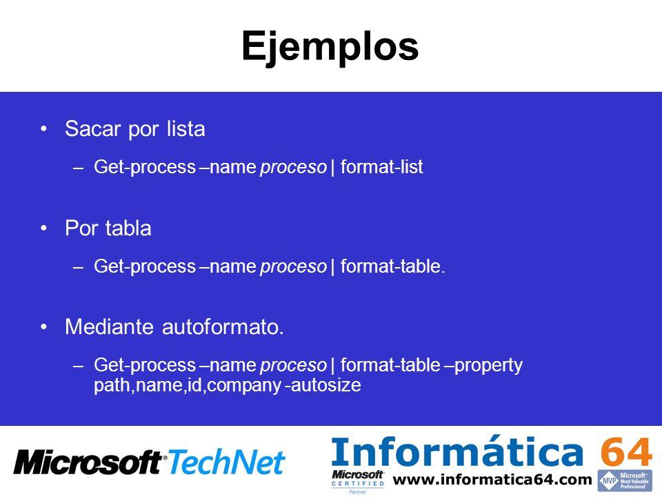 Ejemplos Sacar por lista Por tabla Mediante autoformato.