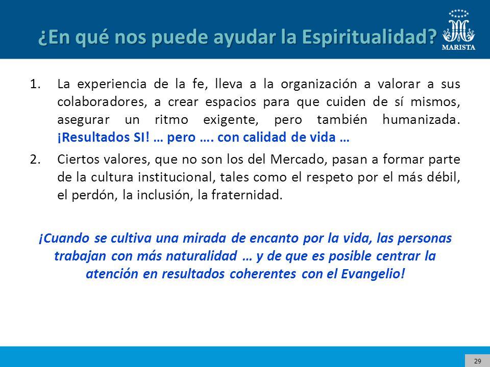 ¿En qué nos puede ayudar la Espiritualidad