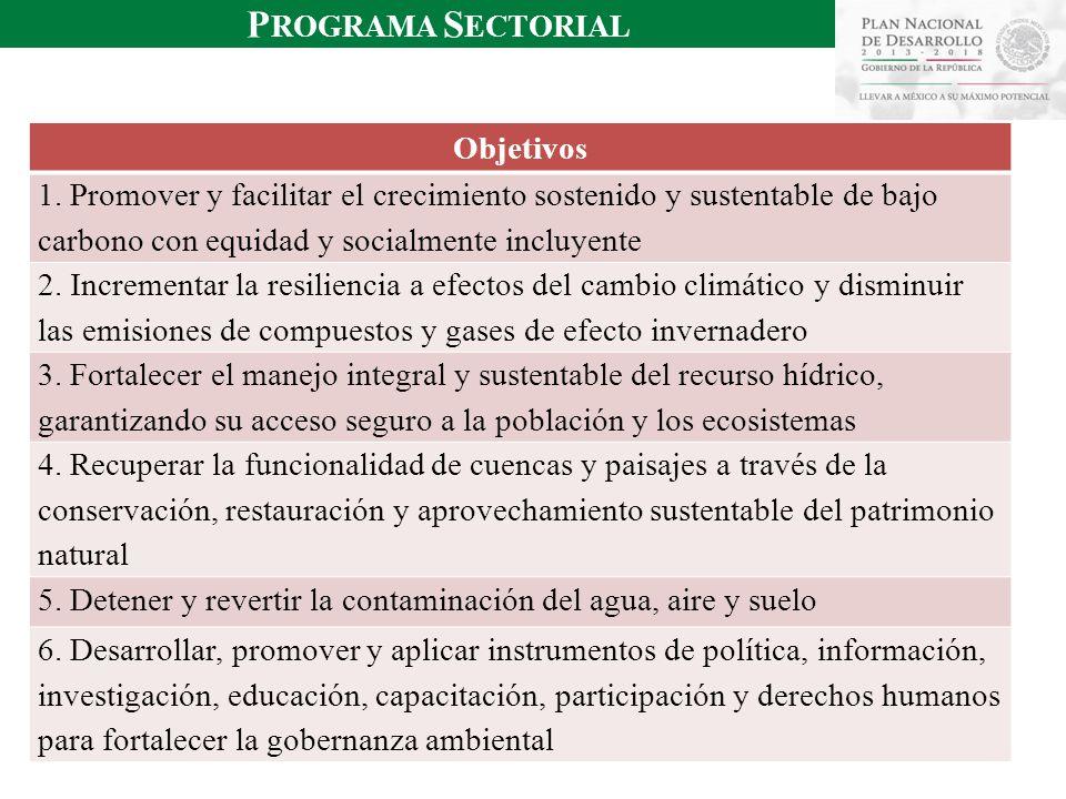 Programa Sectorial Objetivos