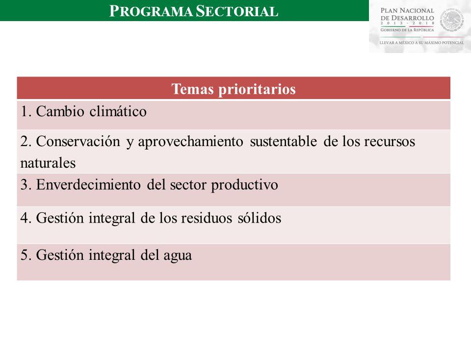 Programa Sectorial Temas prioritarios 1. Cambio climático