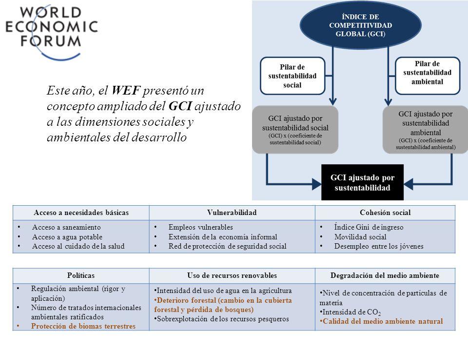 Este año, el WEF presentó un concepto ampliado del GCI ajustado a las dimensiones sociales y ambientales del desarrollo