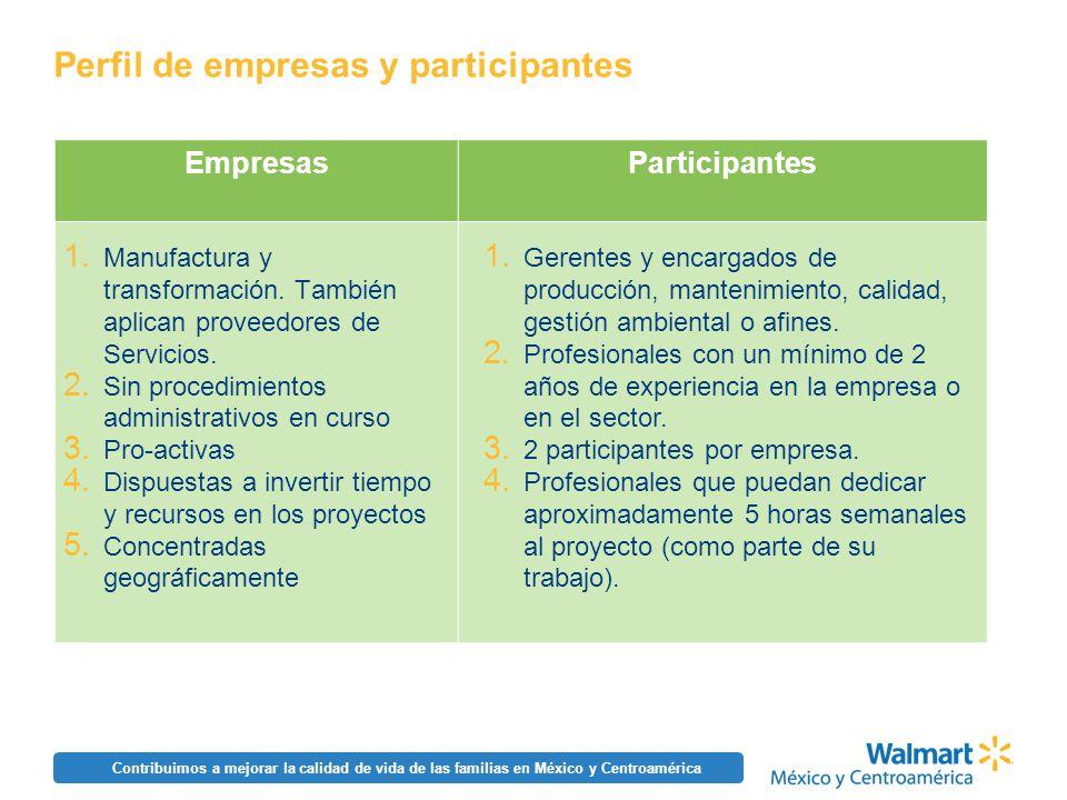 Perfil de empresas y participantes
