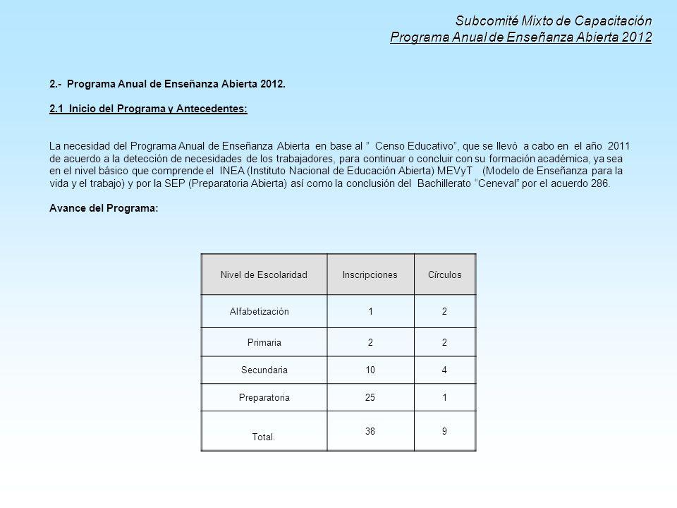 Subcomité Mixto de Capacitación Programa Anual de Enseñanza Abierta 2012