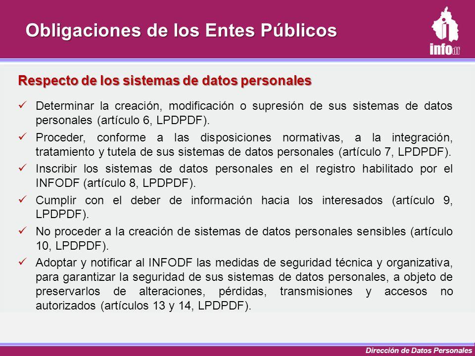 Obligaciones de los Entes Públicos
