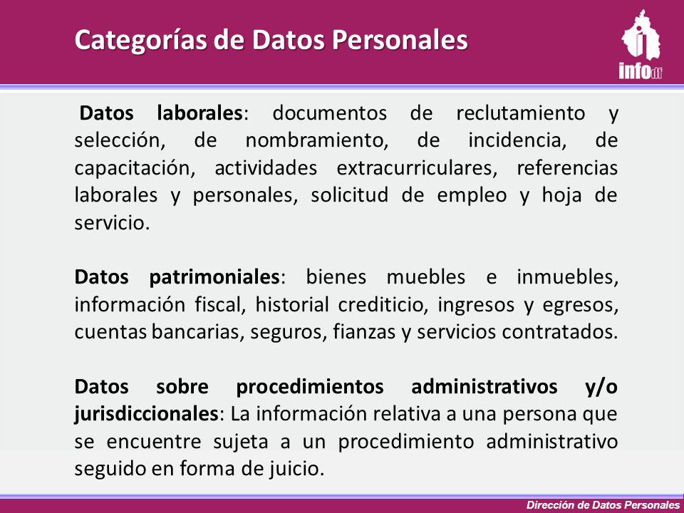 Categorías de Datos Personales