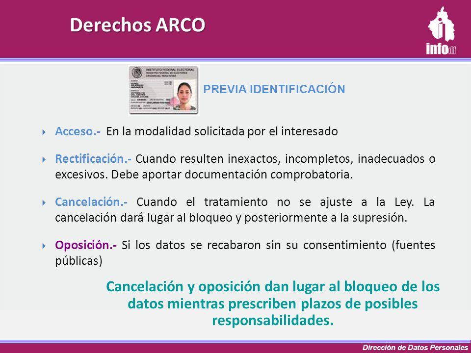 Derechos ARCO PREVIA IDENTIFICACIÓN. Acceso.- En la modalidad solicitada por el interesado.