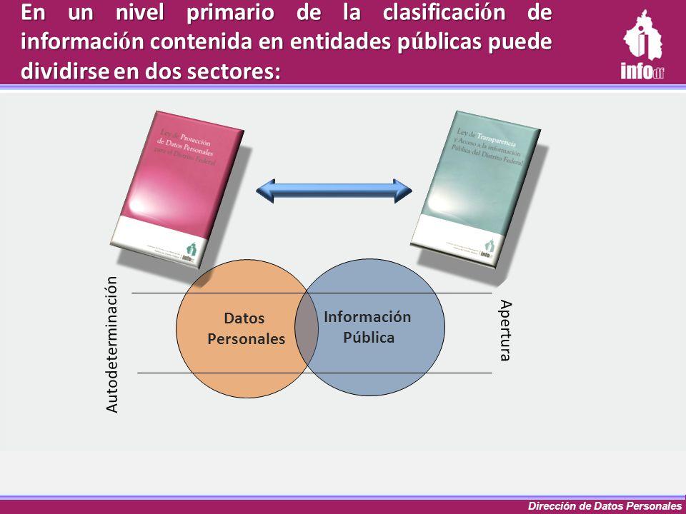 En un nivel primario de la clasificación de información contenida en entidades públicas puede dividirse en dos sectores: