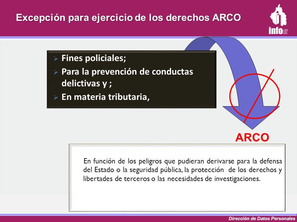 ARCO Excepción para ejercicio de los derechos ARCO Fines policiales;