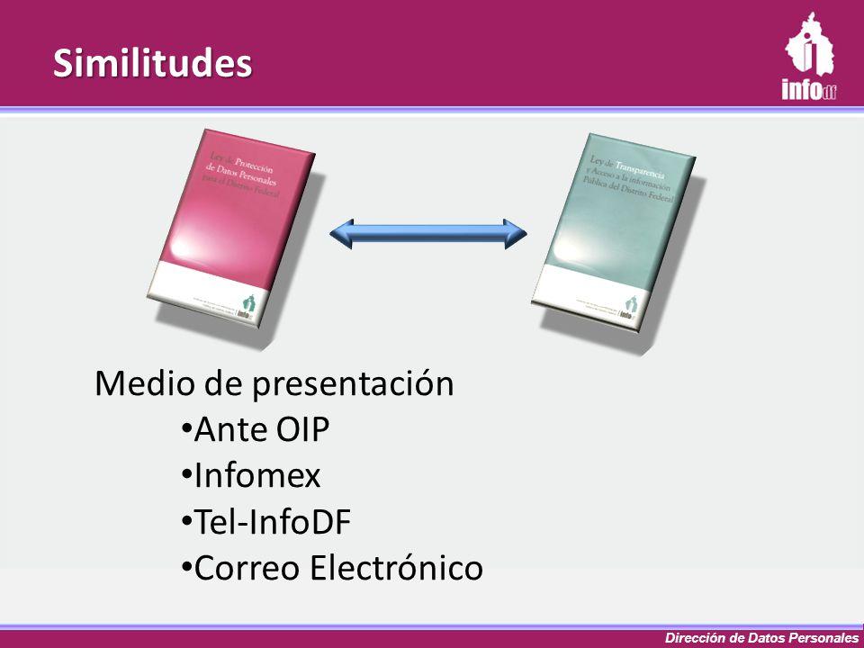 Similitudes Medio de presentación Ante OIP Infomex Tel-InfoDF