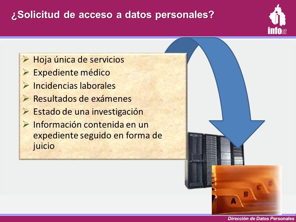 ¿Solicitud de acceso a datos personales
