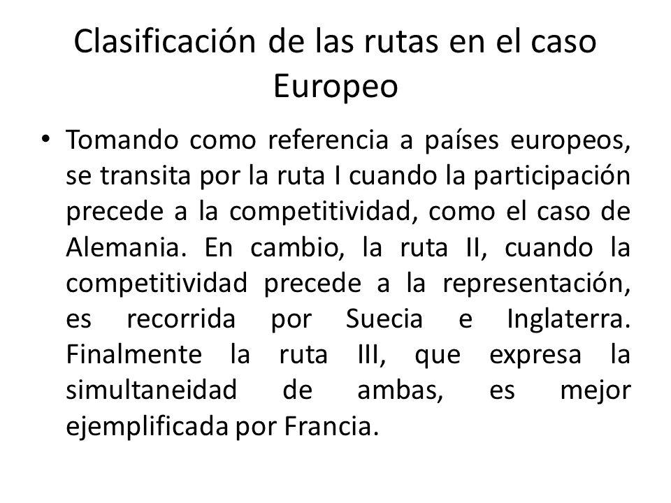 Clasificación de las rutas en el caso Europeo