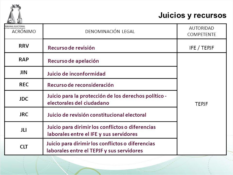 Juicios y recursos RRV IFE / TEPJF RAP TEPJF JIN REC JDC JRC JLI CLT
