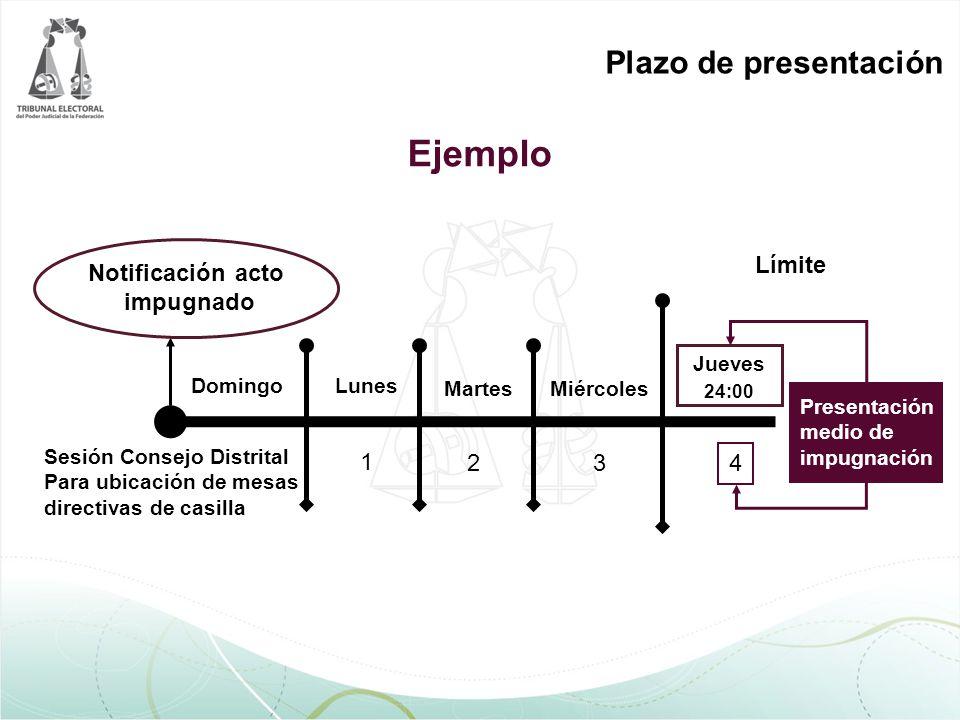 Ejemplo Plazo de presentación Notificación acto impugnado Límite 1 2 3