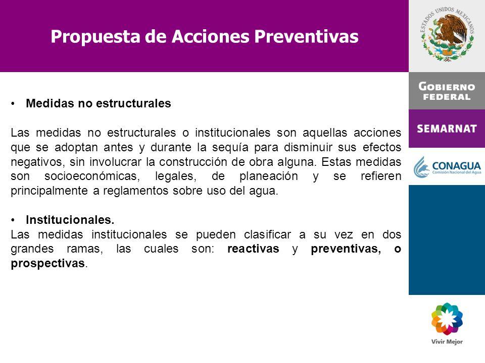 Propuesta de Acciones Preventivas