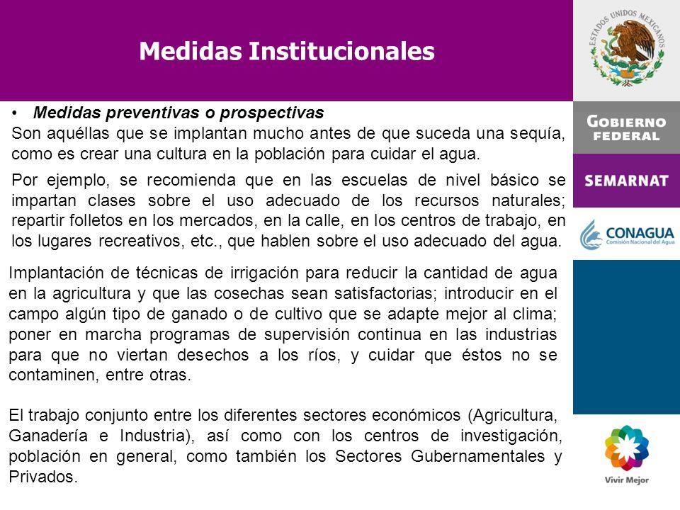 Medidas Institucionales