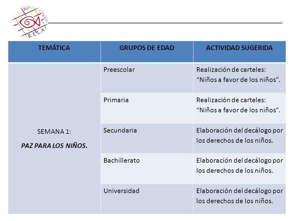 TEMÁTICA GRUPOS DE EDAD. ACTIVIDAD SUGERIDA. SEMANA 1: PAZ PARA LOS NIÑOS. Preescolar. Realización de carteles: Niños a favor de los niños .