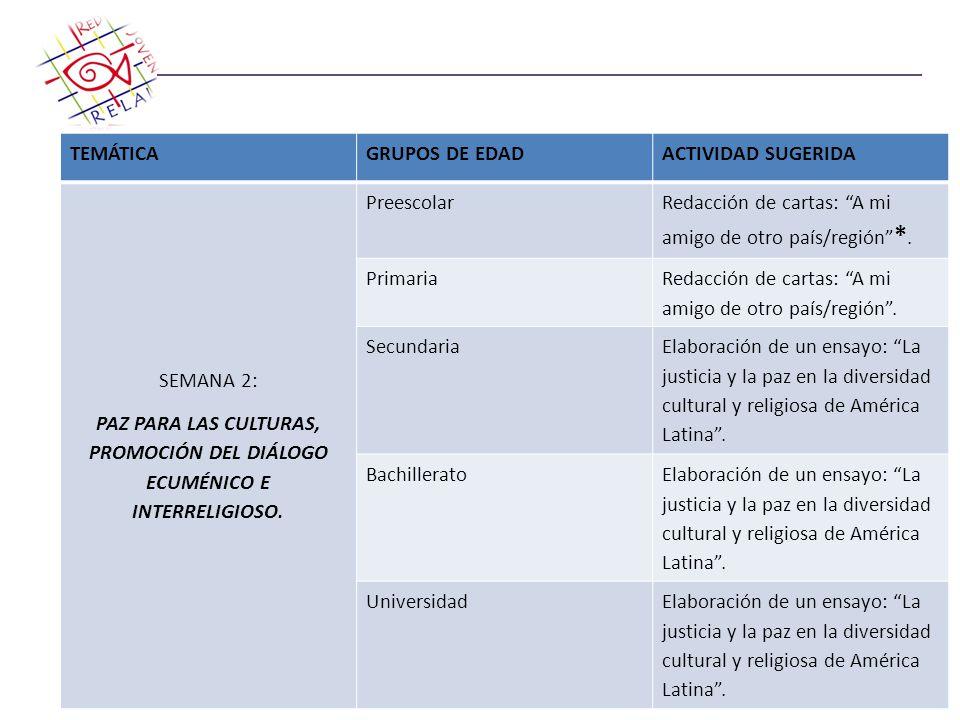 TEMÁTICA GRUPOS DE EDAD. ACTIVIDAD SUGERIDA. SEMANA 2: PAZ PARA LAS CULTURAS, PROMOCIÓN DEL DIÁLOGO ECUMÉNICO E INTERRELIGIOSO.